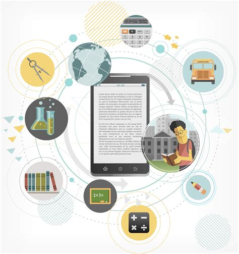 mobile phone technology mobile assistive technology for learning in a digital world