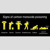 Carbon Monoxide Poisoning Body | 440 x 200 gif 13kB