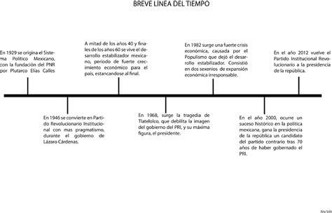 un pol 237 tico en un colectivo de buenos aires en medio del sistema poltico mexicano monografiascom sistema pol 237