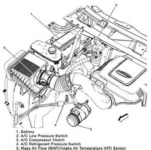1998 toyota 4runner 3 4 v6 gas wiring diagram components