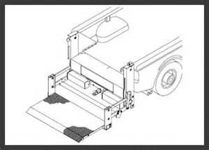 box truck lift gate wiring diagram