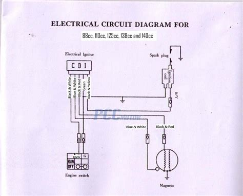 49cc Scooter Wiring Diagram Engine Wiring Diagram Images