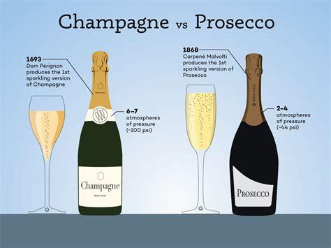 best prosecco wine bollicine cocktail c