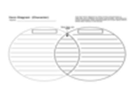 character venn diagram template 2 color venn diagram template free