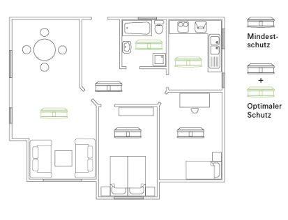 wo kann ich eine wohnung finden installationshinweise f 252 r rauchmelder rauchmelder richtig