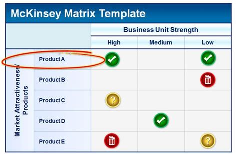 mckinsey matrix template callouts boxes powerpoint template