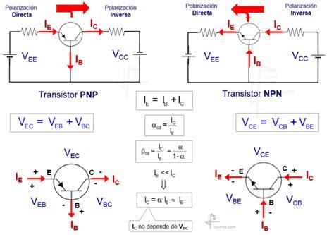 funcionamiento transistor npn y pnp funcionamiento transistor npn y pnp 28 images transistores npn y pnp electr 243 nica b 225