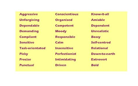 ingl 201 s avanzado 2 utebo personal characteristics