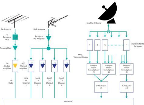 domestic wiring diagram wiring diagram