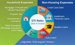 debt to income ratio for home loan time home buyers debt to income ratio gustan
