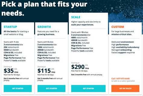 Three Tier Pricing Strategy How It Works With Template And Generator Tiered Pricing Template