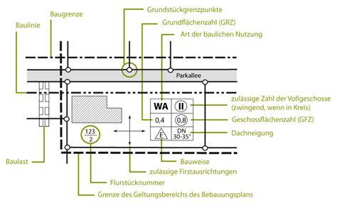 layout man definition tipps f 252 r die baugrundbeurteilung 1
