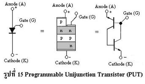 transistor put programmable unijunction transistors puts