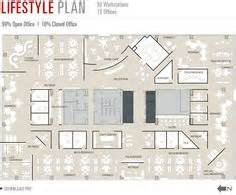 layout kantor pdf 5 highly efficient office layouts image officelayout