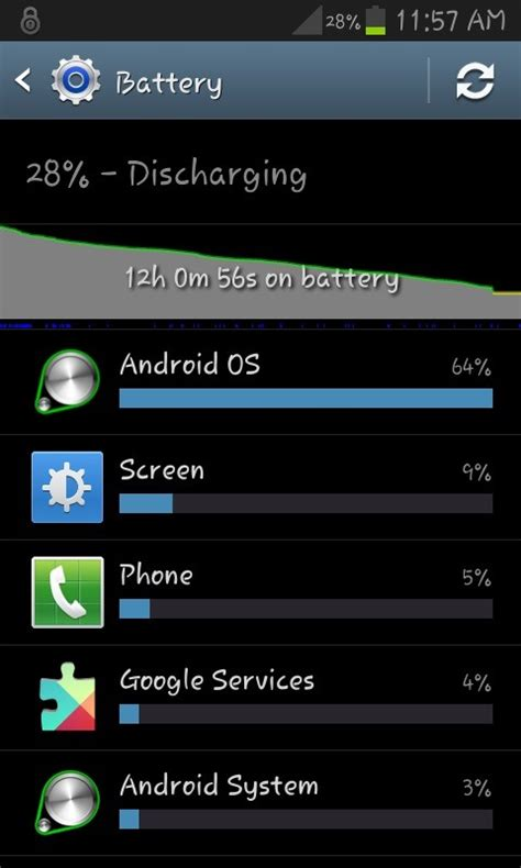 android os battery drain android os drains battery 171 samsung galaxy s3
