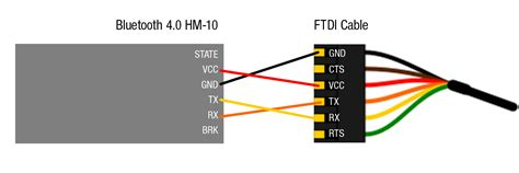 ftdi usb serial cable wiring diagram usb to serial cable