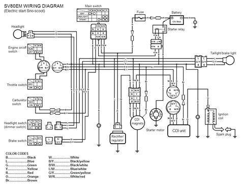 rascal  wiring diagram wellreadme