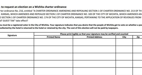 wichita has examples of initiative and referendum