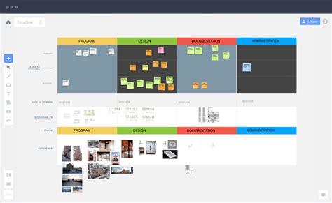 management visuel p 244 le projet paca