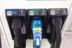 Welche Batterie Für Welches Auto by Welche Schnellladestationen F 252 R Elektroautos Werden Sich