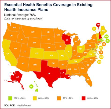 essentials of health policy and essential health most health plans don t meet aca quot essential health