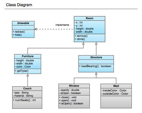 uml diagramme de classe logiciel uml diagram uml uml sle unified modeling language uml