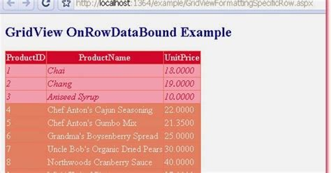 html format in gridview how to use rowdatabound event in gridview