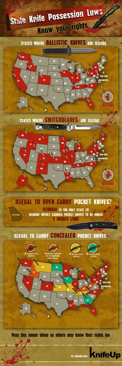 us knife laws this infographic explains the knife laws in all 50 states