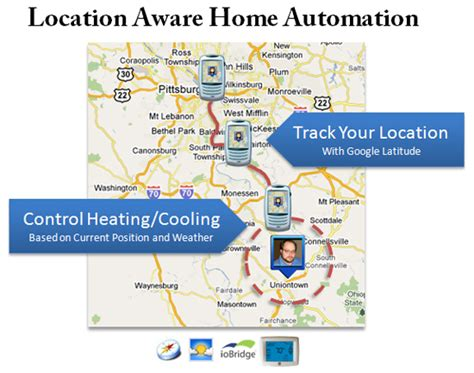 automatic thermostat based on location and