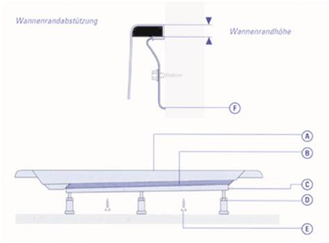 aufbau eines bettes so werden superflache duschwannen professionell eingebaut