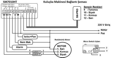 kulucka makinasi termostat smht isi nem motor