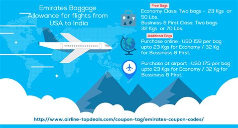 emirates baggage allowance emirates baggage allowance for flights from usa to india