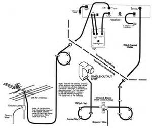 satellite tv wiring diagram satellite uncategorized free wiring diagrams