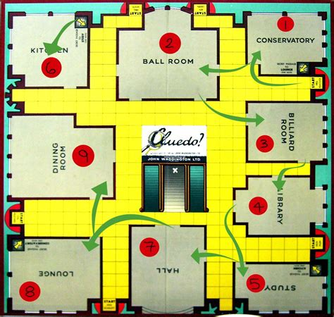 what are the rooms in cluedo cluedo original search results calendar 2015