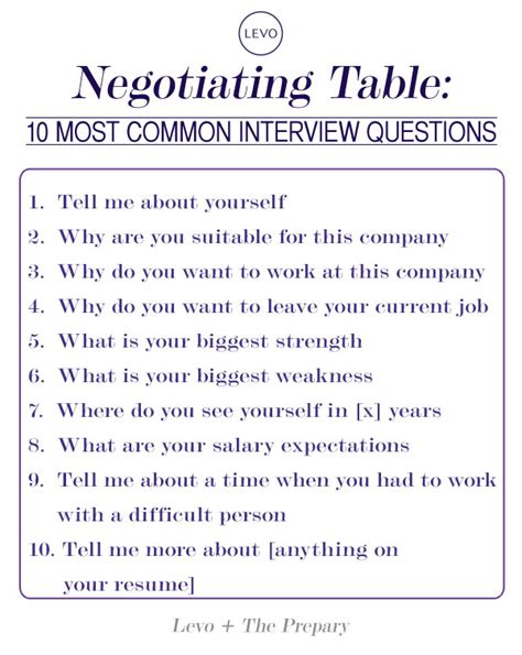 interview questions negotiating table answer the 10 most common interview