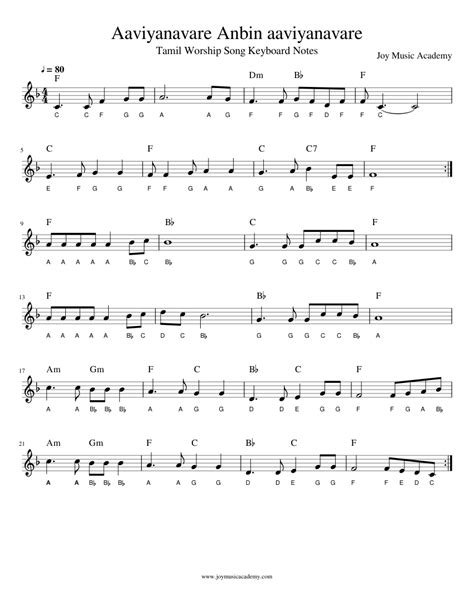 Aaviyanavare_Anbin Tamil Christian song Keyboard Notes