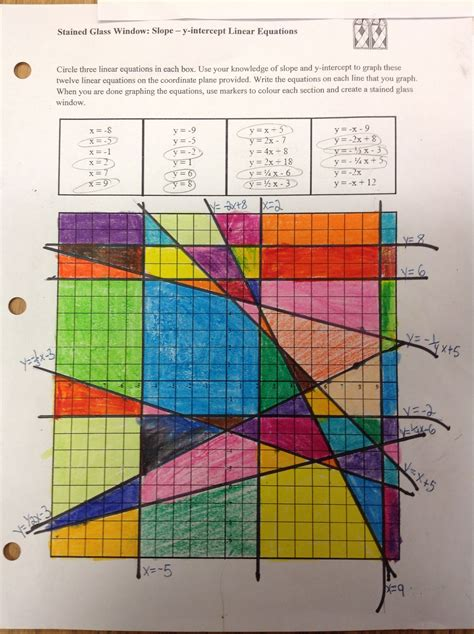 Stained Glass Window Worksheet by Linear Equations And Graphs Activities Paper And Pencil