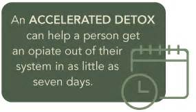 How To Help A Friend Detox From Opiates by Accelerated Opiate Detox