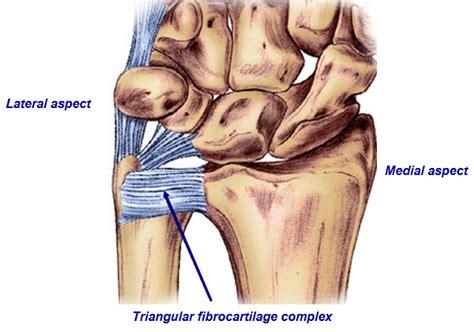 left thumb pain golf swing wrist pain fitter golfers