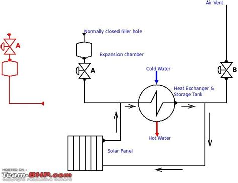 solar water heater schematic diagram wiring diagram and
