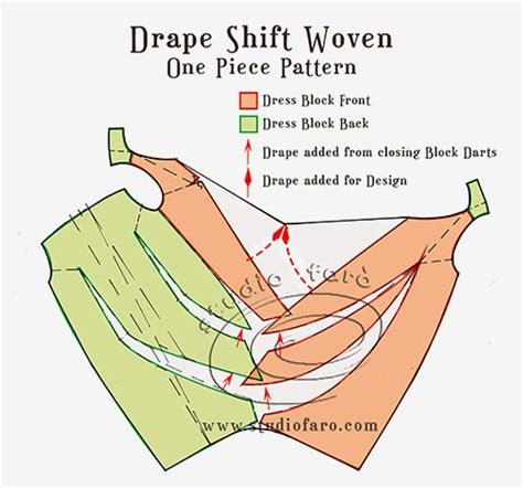 pattern making questions well suited pattern puzzle the drape shift woven