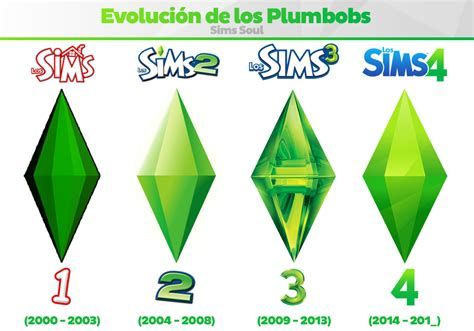 sims plumbob template the sims and news la evoluci 243 n de los plumbobs logotipos