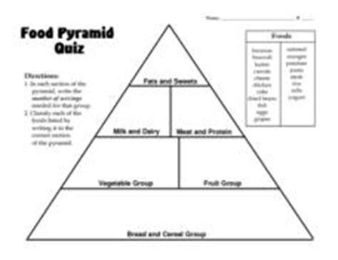 healthy fats lesson plan food pyramid quiz 3rd 4th grade lesson plan lesson planet