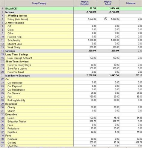 Student Budget Spreadsheet by College Student Budget Planner Commonpence Co