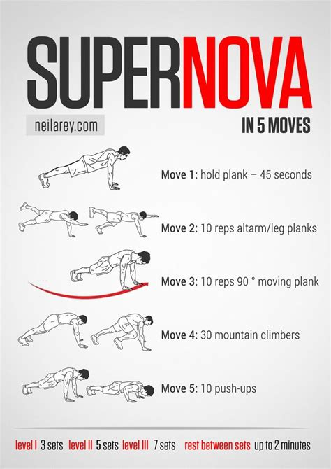 supernova in 5 works lower abs abs