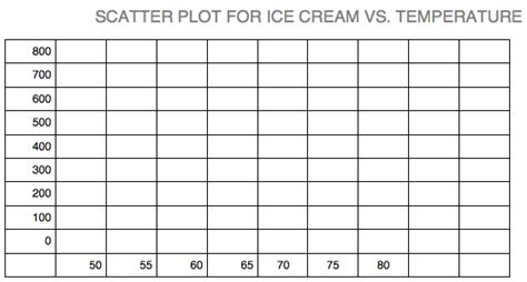How To Make A Scatter Plot On Paper - in winter do sales increase or decrease