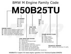 news bmw 330i 340i 430i and 440i coming with b48 and