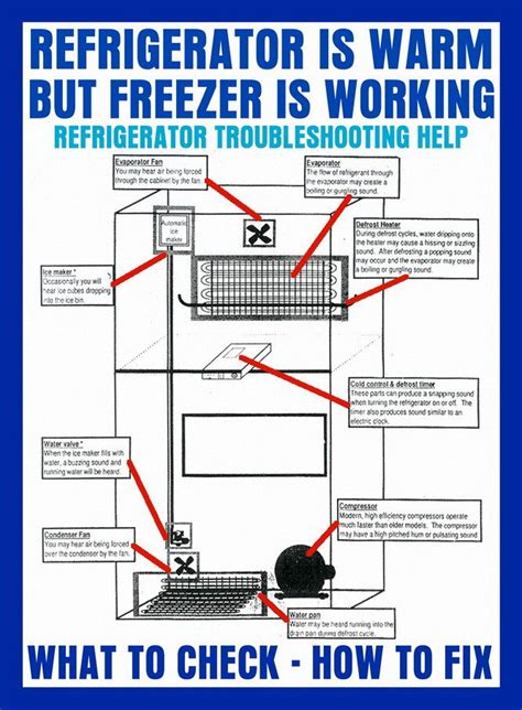 whirlpool refrigerator evaporator fan not working my freezer is cold but the refrigerator is warm what to