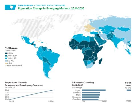Emerging Markets succeed in emerging markets selection strategy and