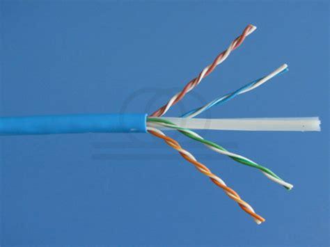 Kabel Utp Cat 6 By Spinet kabel utp 6